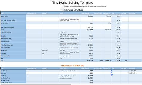 Tiny Home Construction Template